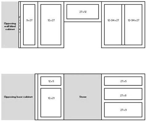 Standard Sizes Of Kitchen Cabinets by Helpful Kitchen Cabinet Dimensions Standard For Daily Use