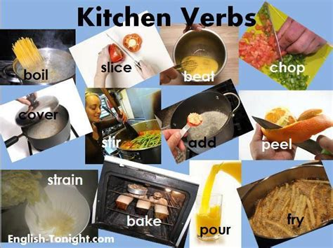 dictionary kitchen kitchen verbs visual dictionary kitchens