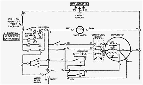 general washing machine wiring diagram repair wiring scheme