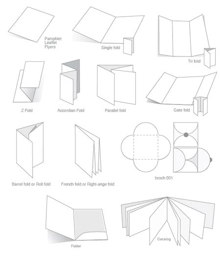 How To Make A Brochure Out Of Paper - the elements of a brochure design