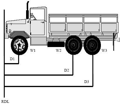 boat trailer tire balance mechanics and machine design equations and calculators