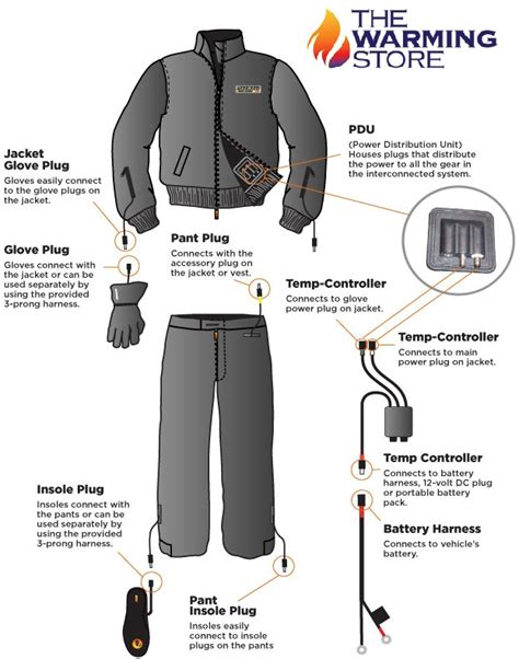 Gerbing 12v Heated Pant Liners The Warming Store