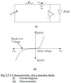 gunn diode circuit operation tomcomponentsworld