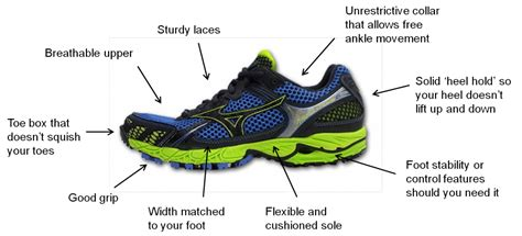 boat shoes markham smart commute markham richmond hill more walking info