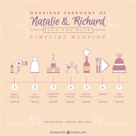 Hochzeitseinladung Timeline by Nette Timeline Hochzeit Der Kostenlosen Vektor
