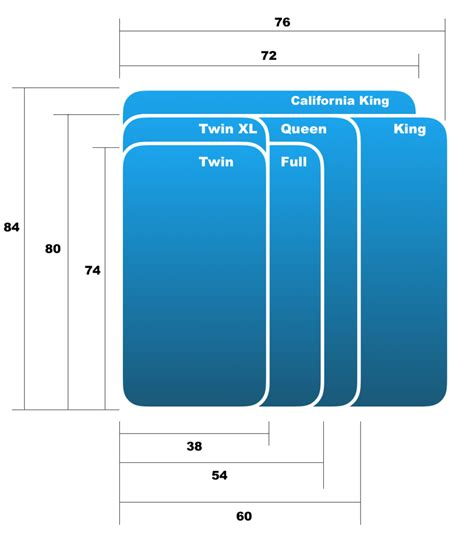 Size Bed Inches by King Mattress Size Mattress And Bed Size Chart Curious