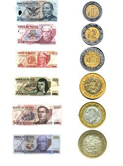 currency converter mexico tips passport money and phone calls at cancun and