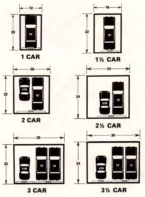 garage door sizes garage pinterest 3 car garage dimensions of one car garage garagesizes1 gif shop