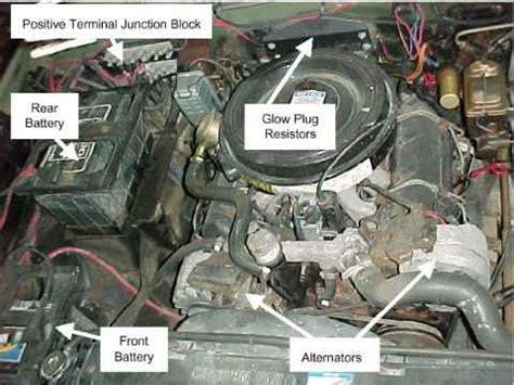 Cucv Under Hood Cucv M1008 K30 73 87 Square Body