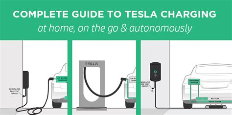Can You Charge A Tesla At Home Tesla Battery Charger Tesla Image