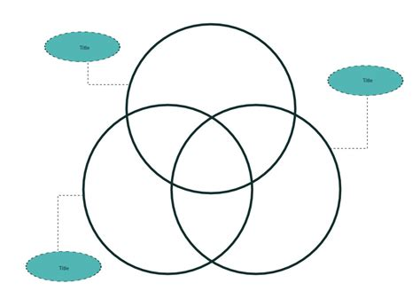 Circle Diagram Template by Venn Diagrams Template Free Diagram Site
