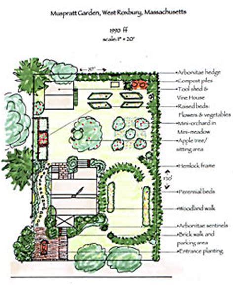 garden space planner linked garden rooms sally muspratt landscape design