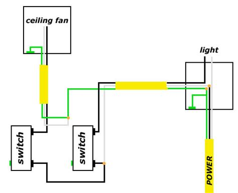 adding a bathroom fan via dual rocker switch
