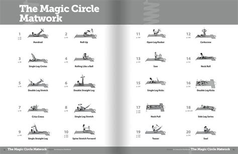 pilates exercises  magic circle google pilates pinterest exercise pilates