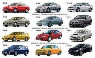 World S Best Car Interior Mitsubishi Lancer Evo Lution Turbozens