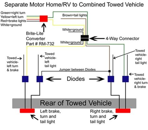diodes diagram roadmaster universal hy power diode wiring kit roadmaster tow bar wiring rm 154