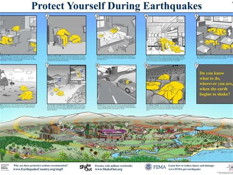 Which Floor Is Safest During An Earthquake - great california shakeout how to stay safe during an