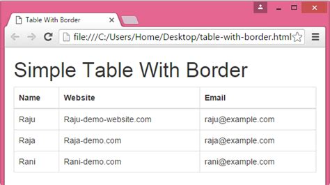 Make A Table In Html Create Table With Border Using Bootstrap Classes In Html