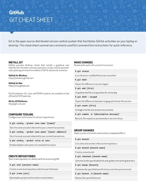 github tutorial cheat sheet github git cheat sheet by cheatography download free