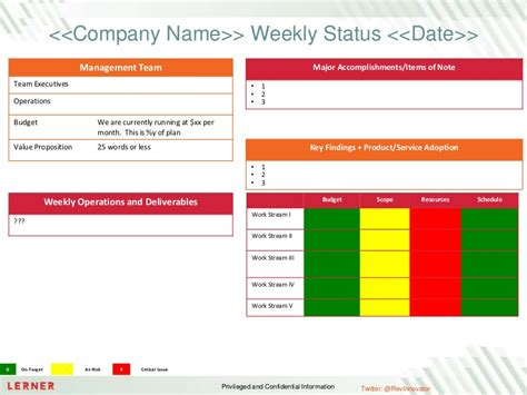 Executive Status Report Template Work Update Template