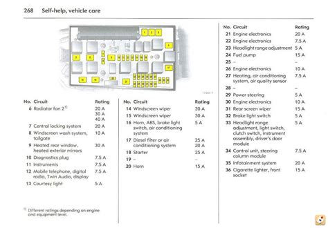 astra j fuse box diagram wiring diagram with description