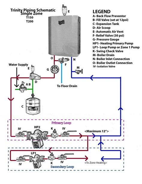 schematic diagram of a boiler piping diagrams for water heating systems piping