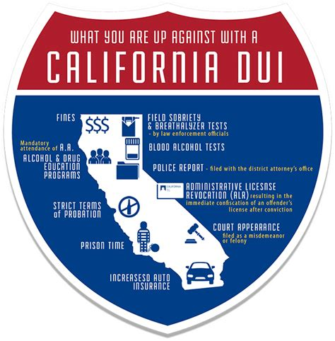 Dui Records California Best Images Collections Hd For Gadget Windows Mac Android