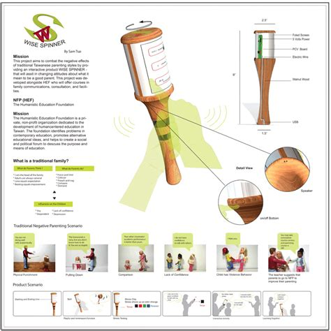 Pin By Onnee On On Presentation Board Pinterest Product Presentation Design