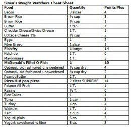 weight watchers smart points edition books calculating weight watchers points