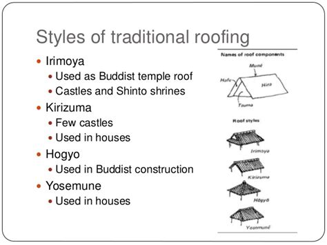 Architectural House Styles the traditional japanese house