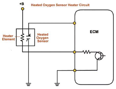 p0051 oxygen af sensor heater control circuit low bank p0062 code ho2s heater control circuit bank 2 sensor 3