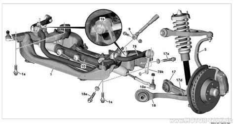 Kosten Tieferlegung A3 8v by Mcpherson Vs Doppelquerlenker Technische Eigenschaften