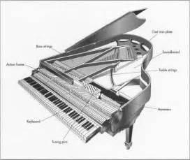 piano parts diagram upright piano diagram elsavadorla