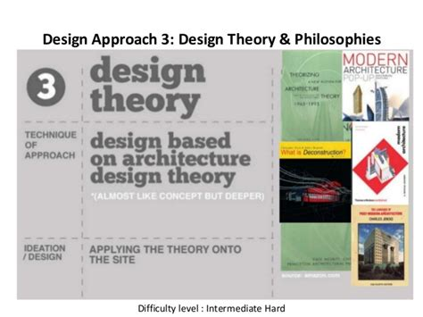 design approach architectural design concepts approaches