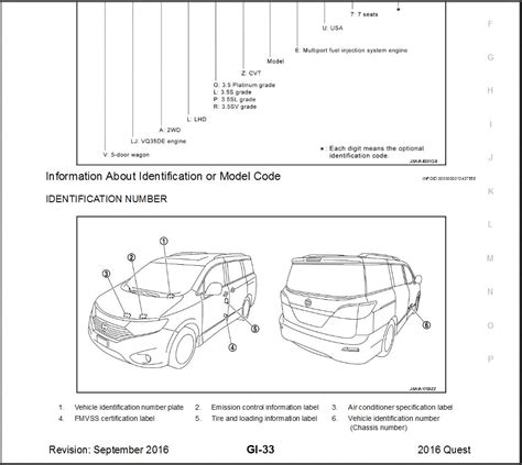 nissan quest e52 2016 service repair manual wiring