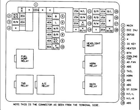 2002 Mazda Tribute Fuse Box Online Wiring Diagram