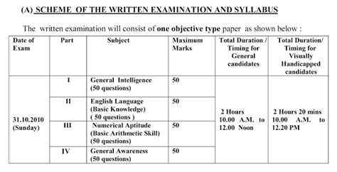 pattern of objective type questions all exam question papers ssc combined higher secondary