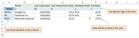 Yahoo Finance Calendar Quelques Liens Utiles