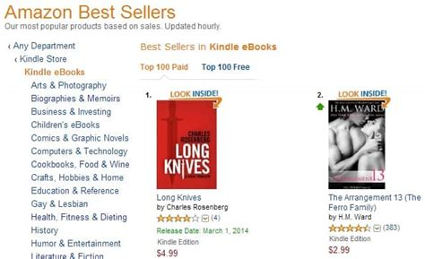 amazon most popular list of the top 100 most competitive amazon kindle