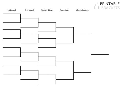 Bracket Template Printable Bracket Template Soccer Tournament Schedule Template
