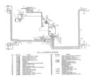 Willys Jeep Wiring Harness 1955 Willys Jeep Wiring Diagram