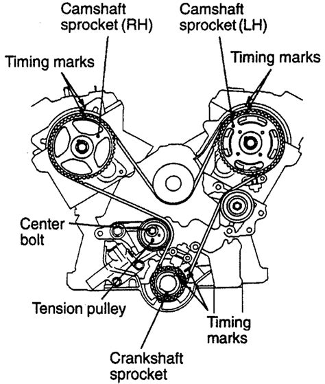mitsubishi timing belt change i am currently changing the timing belt on my 1999