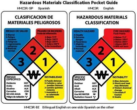 Dangerous 1 2t hazardous materials classification pocket guide