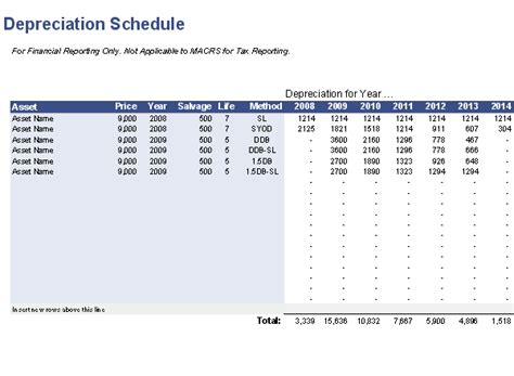 depreciation schedule template depreciation table vertola