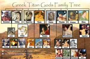 greek god family tree free and printable family tree
