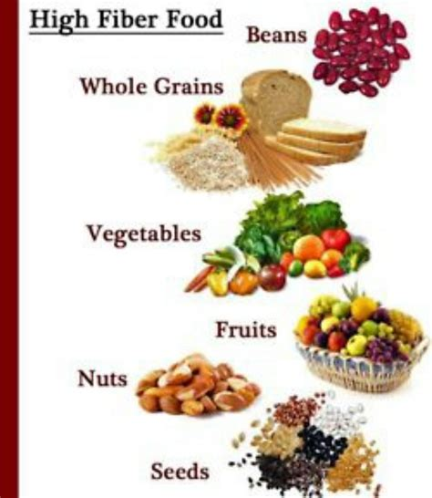 high fiber diet 47 best images about grocery list for flat belly on fiber foods flat