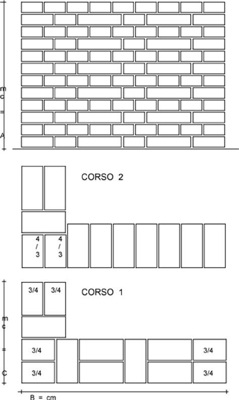 muro a tre teste untitled document www ediliziapprendistato it