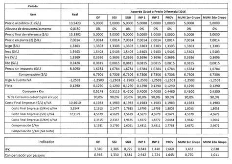 Paritarias 2016 Uta 610 | infoleg ministerio de econom 237 a y finanzas p 250 blicas