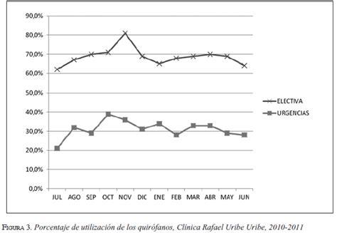 porcentajes seguridad social en mi planilla ao 2016 porcentaje de seguridad social en colombia