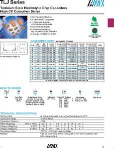 avx capacitor datasheet search avx capacitor datasheet search 28 images avx capacitor arrays networks mouser